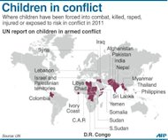 Graphic showing countries where children were forced into combat, killed, raped or injured in military conflicts in 2011, according to a UN report that was released in June