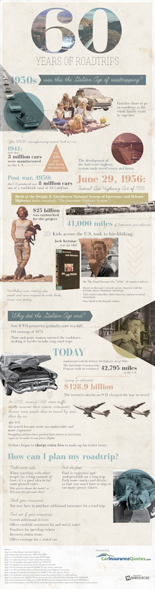Sixty Years of Road Trips [Infographic] image road trips 6002