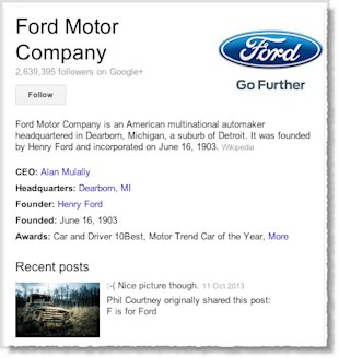 5 Big Reasons Why You Should Consider Google Plus Marketing image Ford Motor Comapny on Google