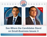 See Where the Candidates Stand on Small-Business Issues