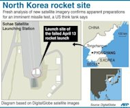Graphic showing the Sohae Satellite Launch Station in North Korea