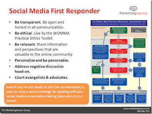 The Power of Organization for Social Media Success in a VUCA World image Social Media First Responder thumb