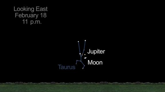 See the Moon Pass Jupiter Tonight and Monday