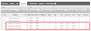 Should You Include the Same Keyword with All Match Types in AdWords? image match type keyword data comparison