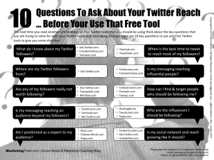 10 Questions About Your Tweet Reach And The Free Twitter Tools That Answer Them image 10 Questions To Ask About Your Twitter Reach 1024x767