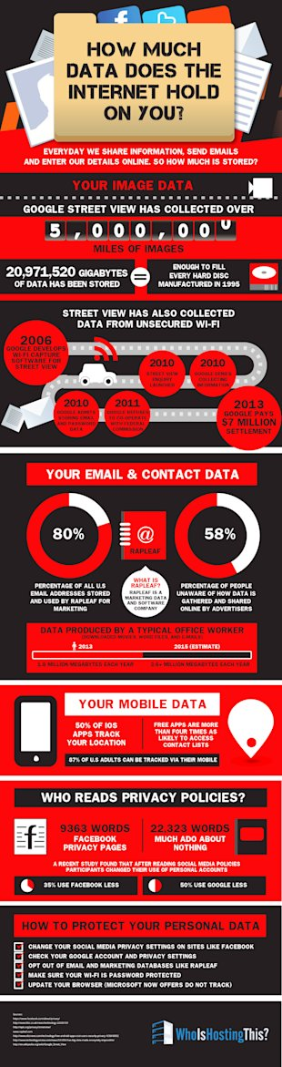How Much Data Does The Internet Hold On You image Internet Privacy large