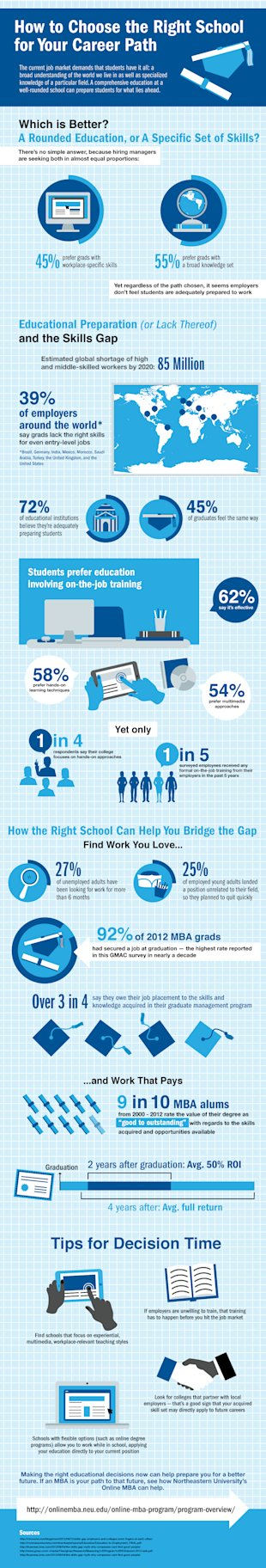 How To Choose the Right College For Your Career Path [Infographic] image RightSchool
