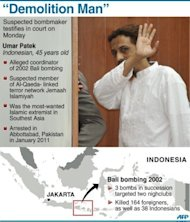 Graphic on the trial of alleged bombmaker Umar Patek, appearing in court in Indonesia for his part in the 2002 Bali bombing that killed 202 people