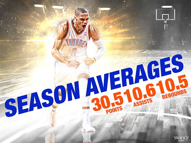 Russell Westbrook, through 26 games. (Yahoo Sports illustration)