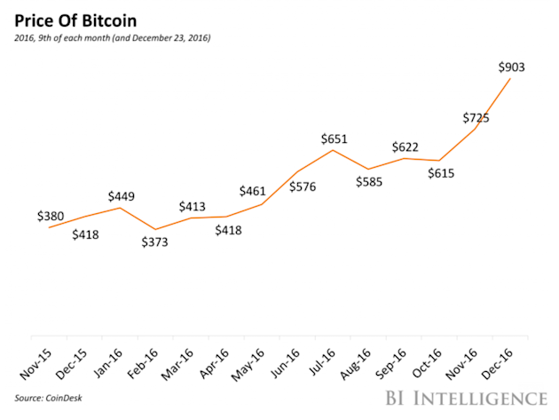How much money is 1 bitcoin worth satoshi bitcoin wallet for Things that are worth a lot of money