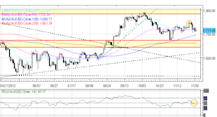 Forex_Euro_Yen_Higher_Against_US_Dollar_to_Start_December_fx_news_currency_trading_technical_analysis_body_Picture_1.png, Forex: Euro, Yen Higher Against US Dollar to Start December