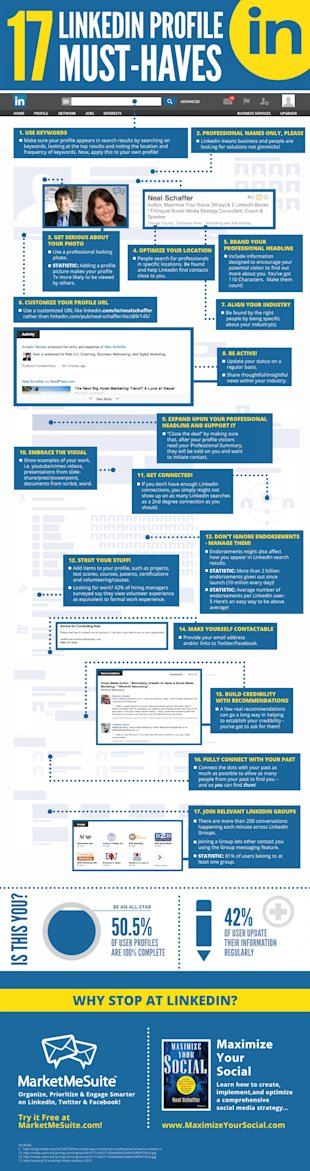 17 Steps To A Perfect Linkedin Profile (Infographic) image 17 Steps to a Perfect Linkedin Profile Infographic