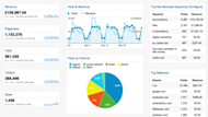 5 Free Google Analytics Dashboards That You Can Download Right Now image eccommerce dashboard