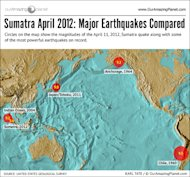 The earthquake that struck Sumatra a big one, but , here's how it compares to some record holders.