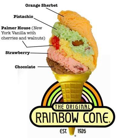 Original Rainbow Cone