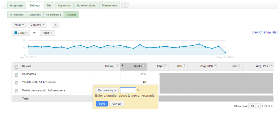 How much does AdWords cost device targeting