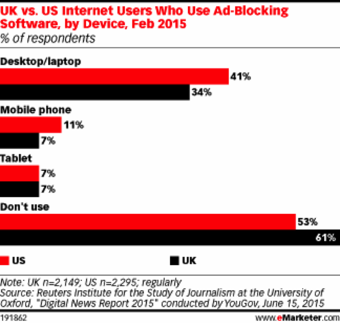 mobile ad blocking software