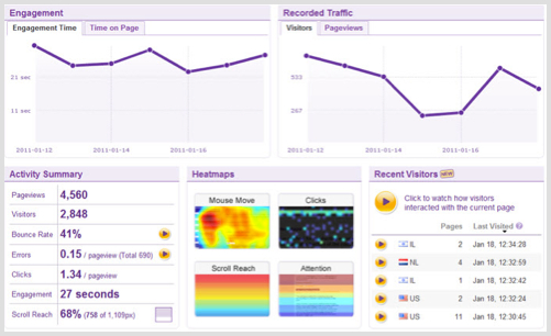 Top Web Analytics Tools