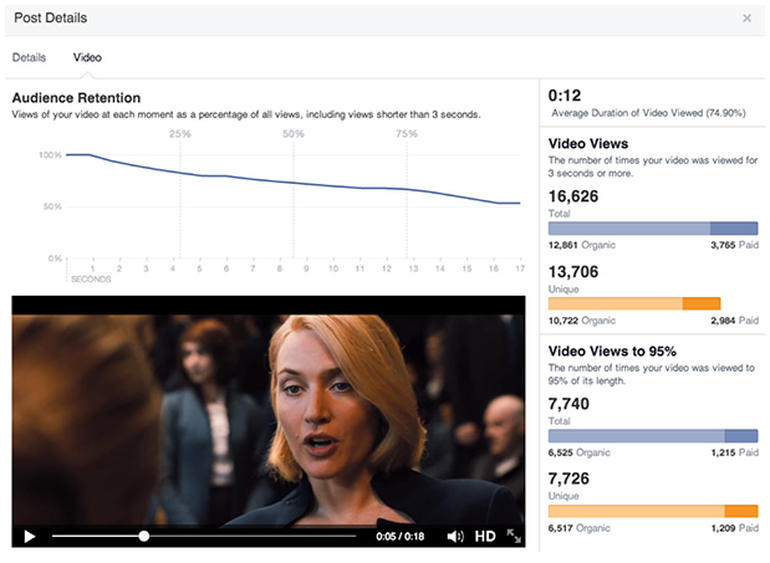 zdnet-facebook-video-metrics