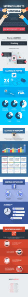 What The #### Are Those Social Media Hashtags All About? [Infographic]