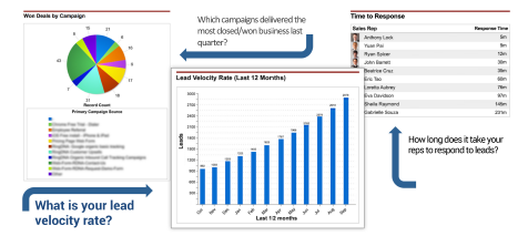 5 Sales Metrics Every B2B Marketers Should Know image 2014 11 20 1611.png