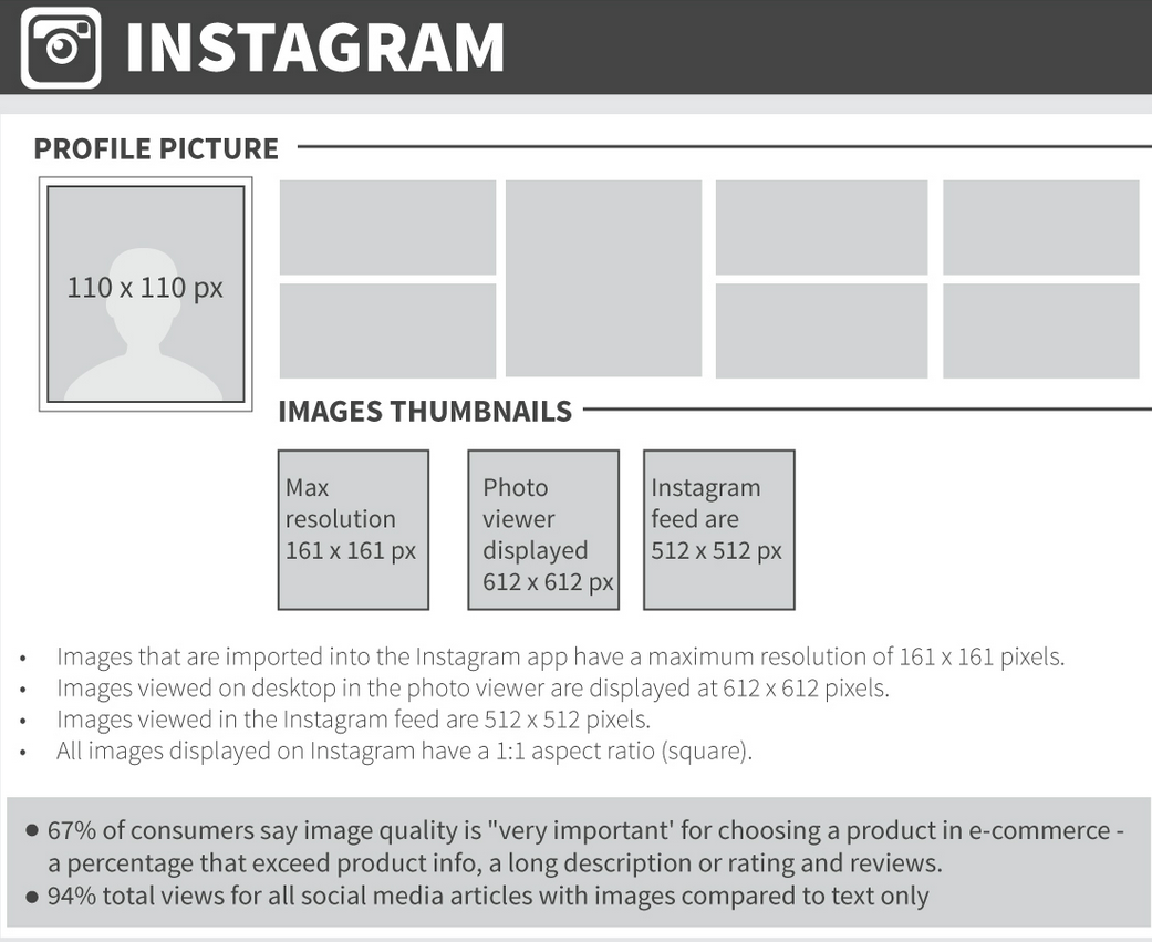 Instagram profile image dimensions