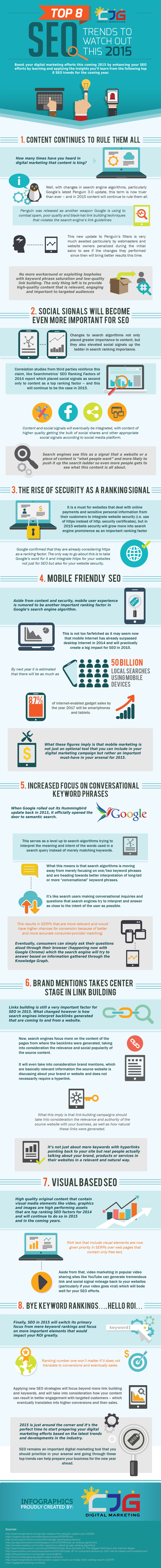 Top 8 SEO Trends to Watch Out this 2015 [Infographic] image Top 8 SEO Trends to Watch Out this 2015