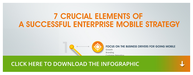 Infographic: 7 crucial elements of a successful enterprise mobile app strategy