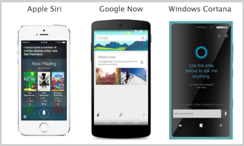 Examples of voice search