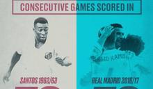 足球》史上最強進球機器 皇馬追平比利連73場進球神紀錄