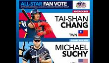 張泰山超人氣 破萬票入選澳職明星賽