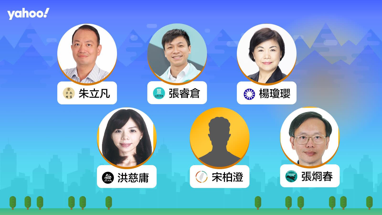 2020立委選舉台中市第三選區(后里,神岡,潭子,大雅),你支持誰?