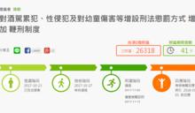 【連署破26000人】唐鳳12月1日邀提案人 共商鞭刑議題