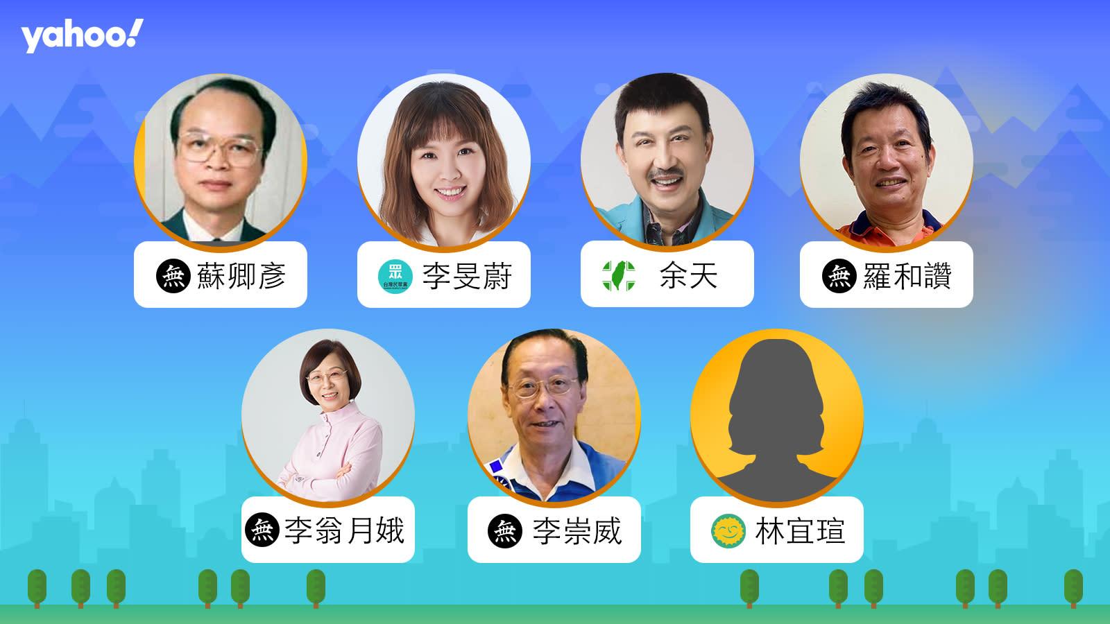 2020立委選舉新北市第三選區(三重),你支持誰?