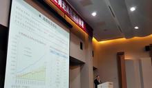 國際經濟金融情勢與展望 歐興祥開南大學講座獲好評