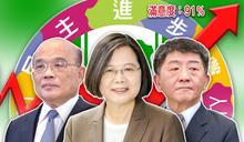 【打爆不平】防疫展治理能力!民進黨會執政藍營「剉咧等」!
