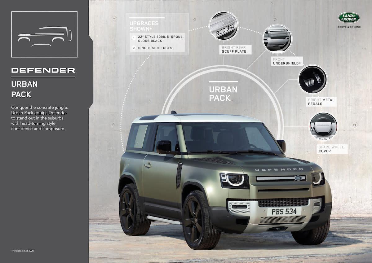 【2019法蘭克福車展】越野傳奇以不同方式重生,Land Rover Defender 新世代正式問世