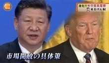 【Yahoo論壇/林木源】美國後院再失火 中國企圖以外交戰逼和貿易戰