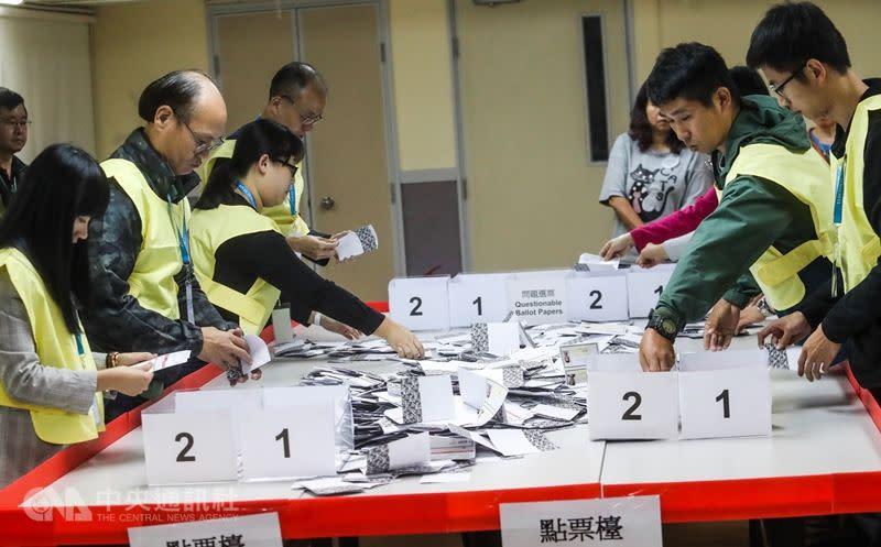 香港區議會選舉結果對台灣有沒有影響?