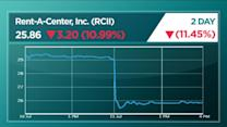 Rent-A-Center Struggles on Second Quarter Earnings Outlook